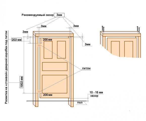 Как установить коробку