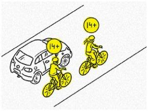 2. 14+ велосипеди, дорога, пдд, правила