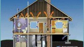 природна вентиляція в будинку