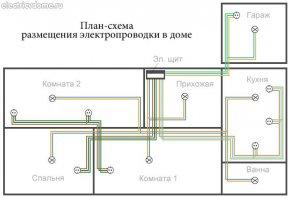 план-схема електропроводки будинку