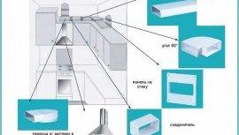 підключення вентиляції на кухні
