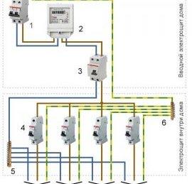 схема електропроводки при однофазному живленні будинку