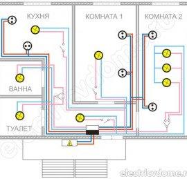 схема електропроводки в квартирі