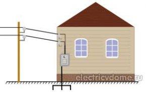 введення електроживлення в будинок